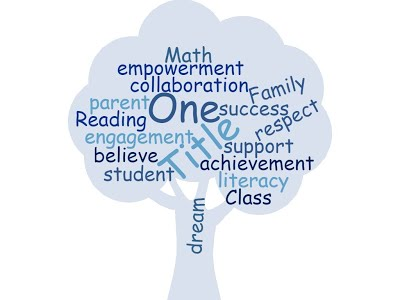 Graphic of tree with education terms