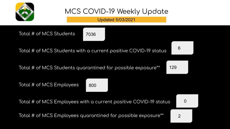 covid 19 case updates