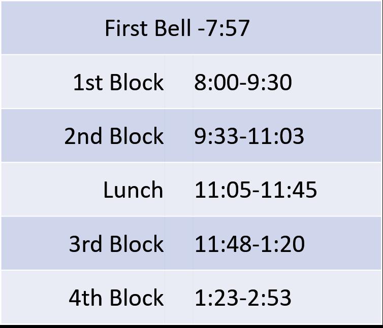 Regular Bell Schedule. Download Bell Schedule PDF for full details