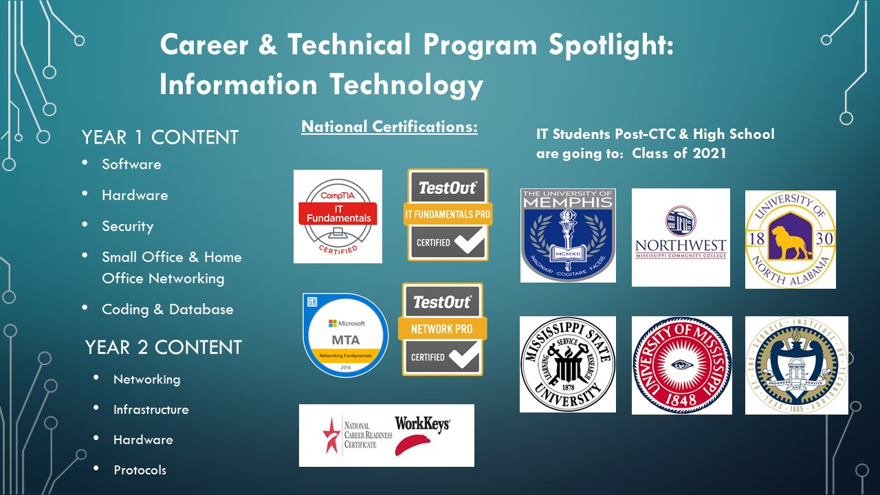 IT Certifications Offered