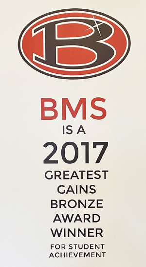 2017 Greatest Gains School