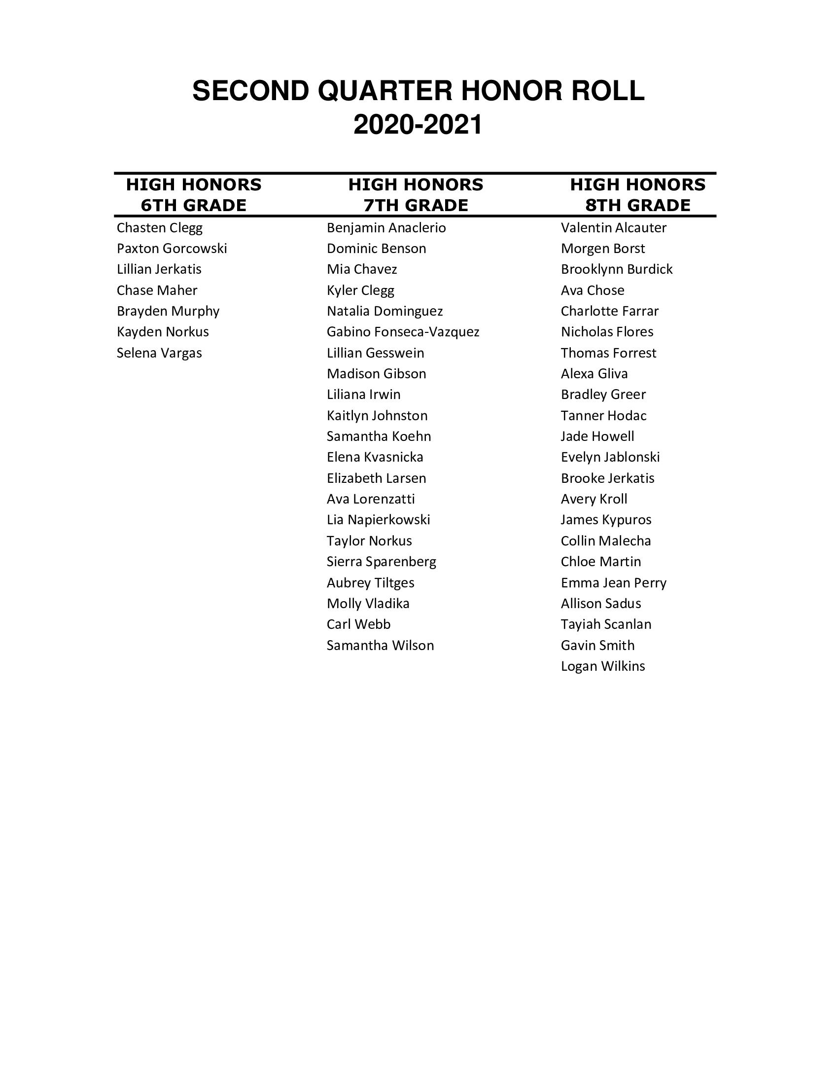 BJHS High Honor Roll