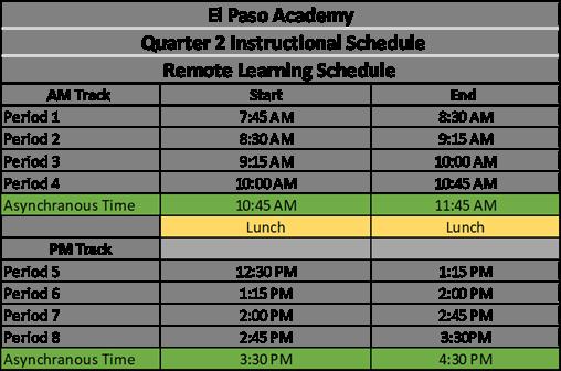 Q2_scheduling