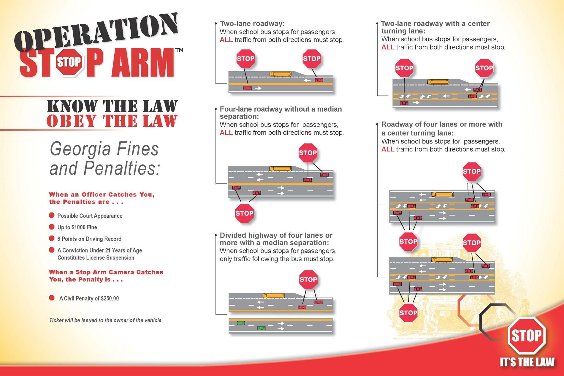 Operation Stop Arm Poster
