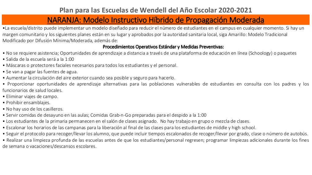 Orange Roadmap Espanol