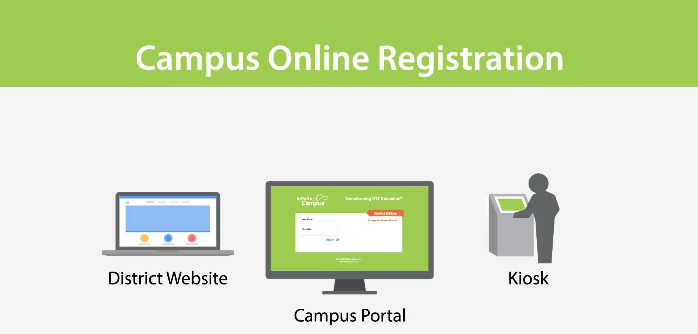 online registration video