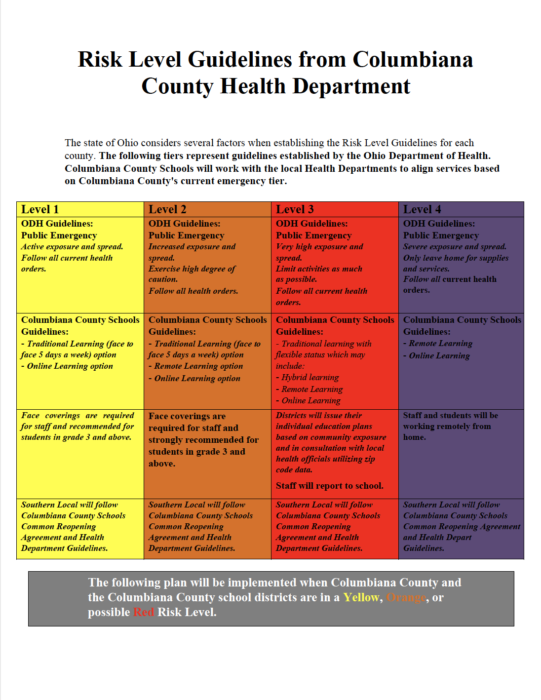Ohio COVID-19 Risk Map