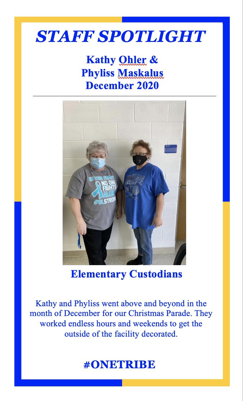 December 2020 Staff Spotlights