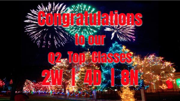 GCS Riding the Read-a-Coaster Q2 Top Classes