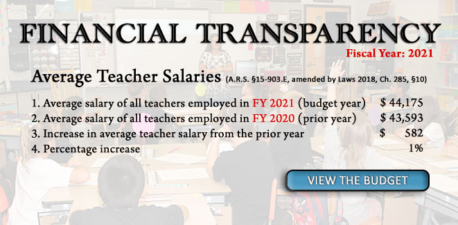 FY2021 Transparency: Average Salaries