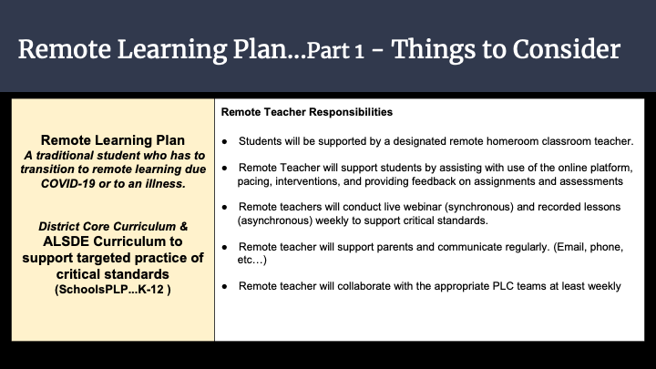Virtual School Slide 12