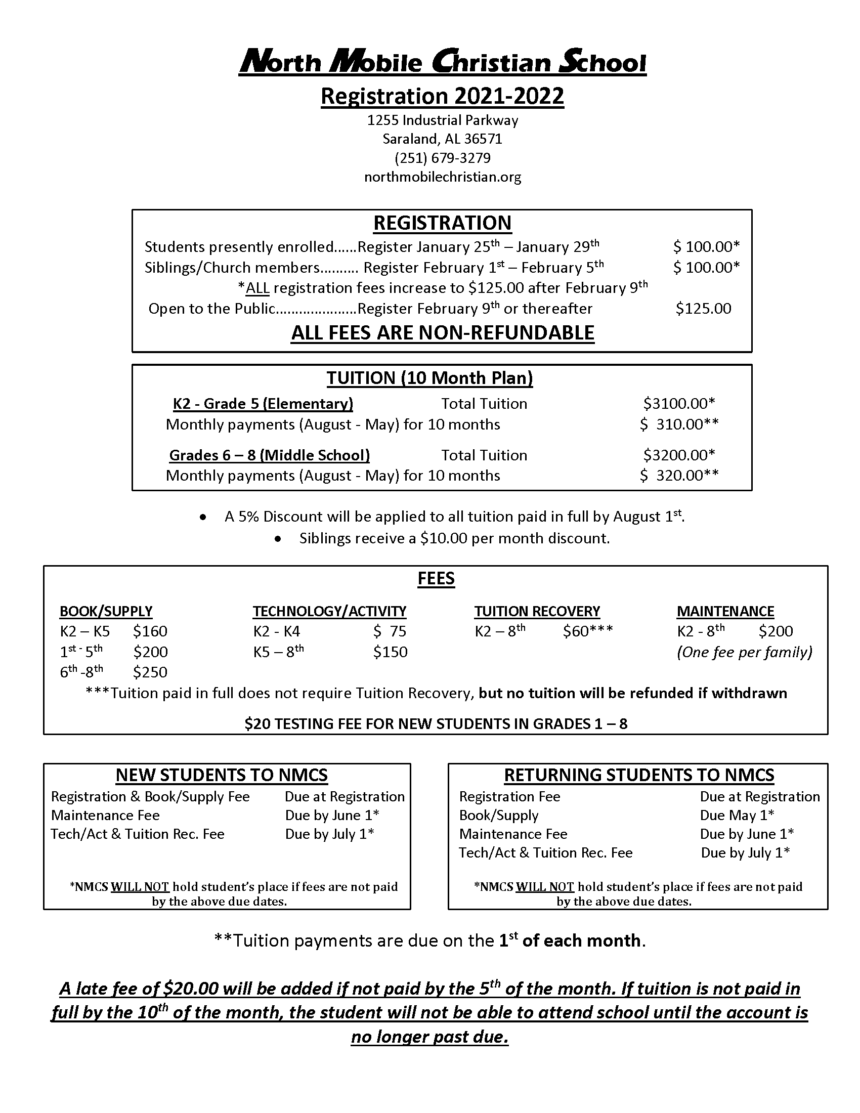 Registration and Fees