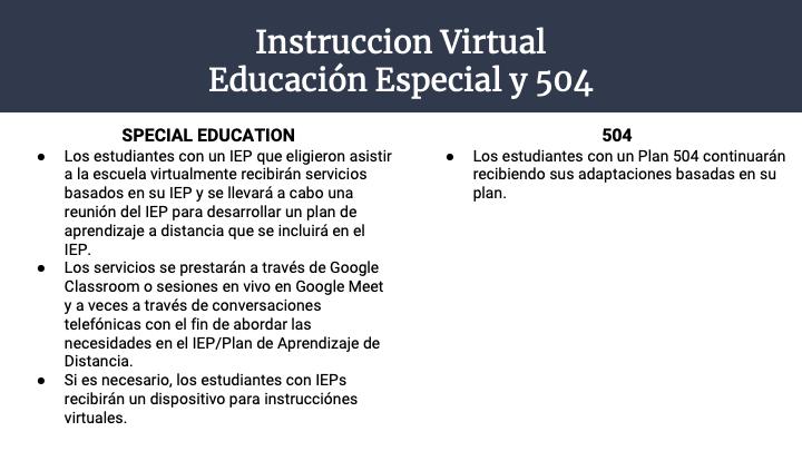 Virtual Reopening Slide 30