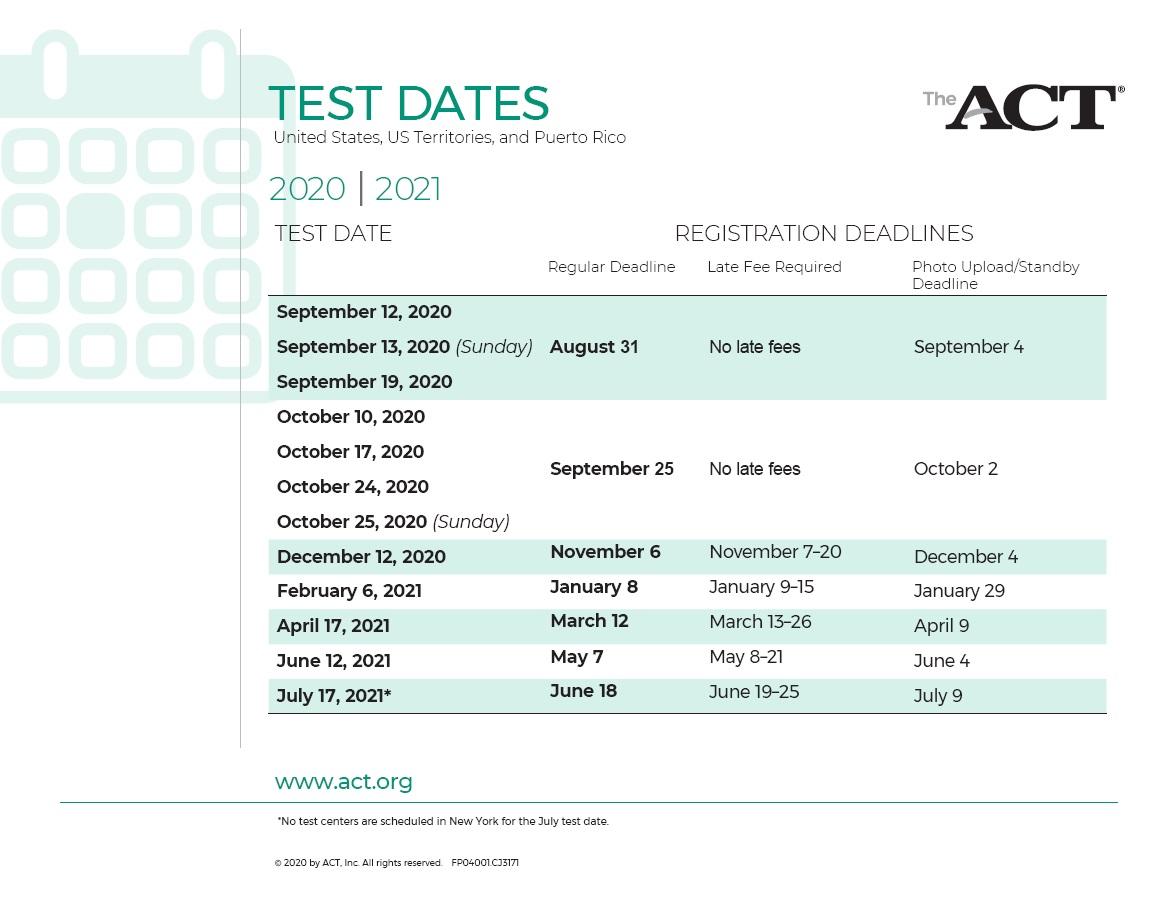 ACT Info