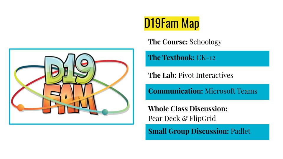 Physics D19Fam Course Map