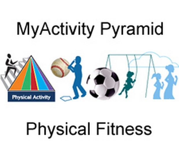 MyActivity Pyramid Physical Fitness