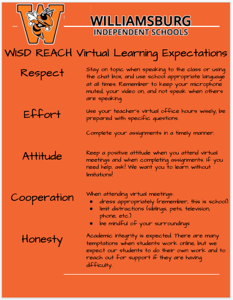 REACH Expectations Respect Effort Attitude Cooperation Honesty