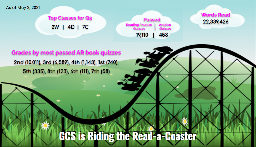 GCS Riding the Read-a-Coaster Weekly Stats