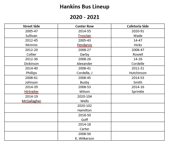 Bus line up chart