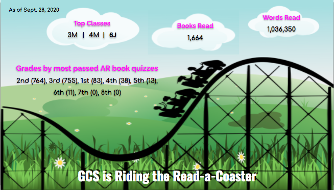 GCS Riding the Read-a-Coaster Stats