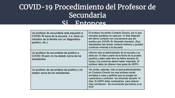 Spanish Slide 26