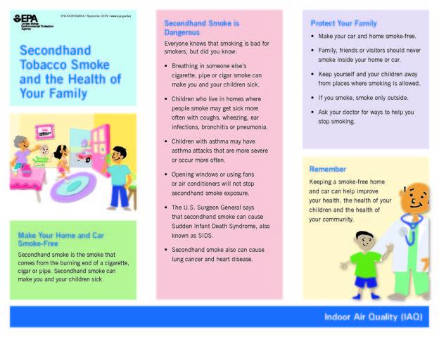 Second Hand Smoke Information English