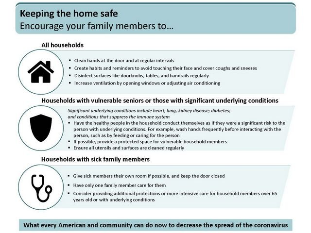 image to keep home safe during covid