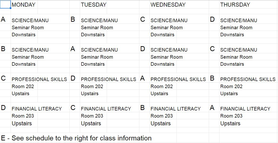 Master rotation schedule for students