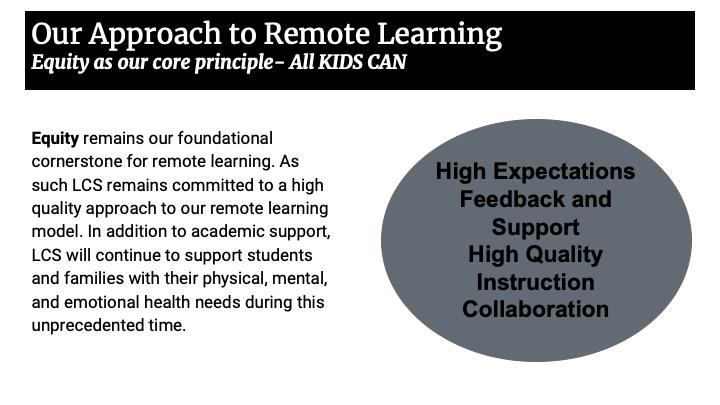 Virtual School Slide 5