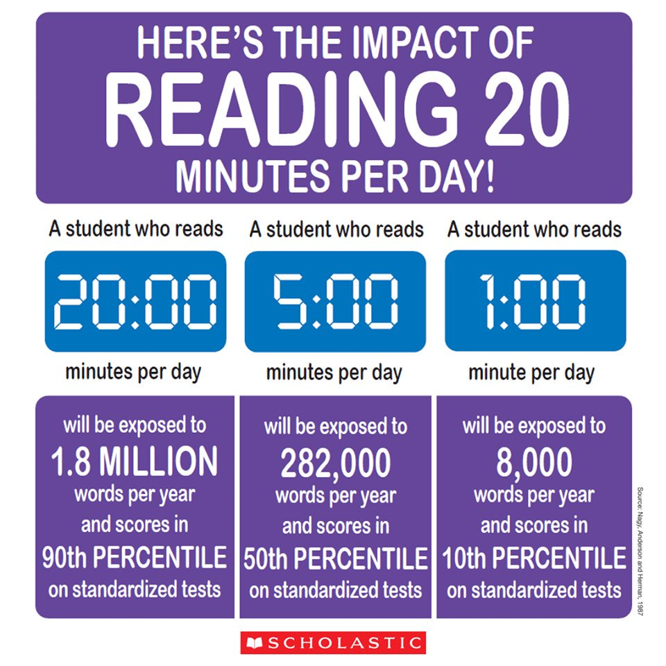 Scholastic flyer: read every day for 20 minutes