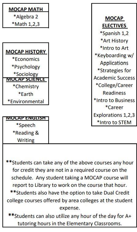 class schedules 2