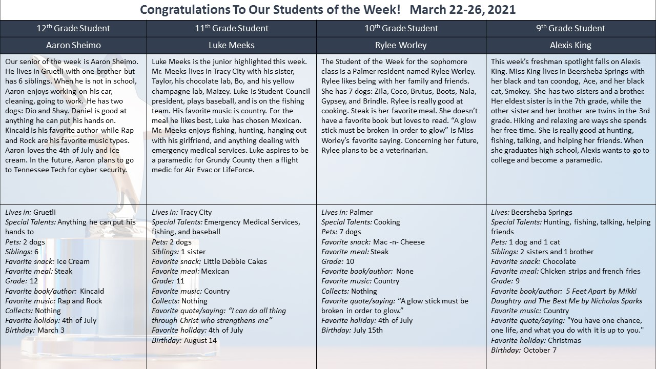 April 5-9 student bio