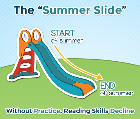Link to an article discussing the Summer Slide