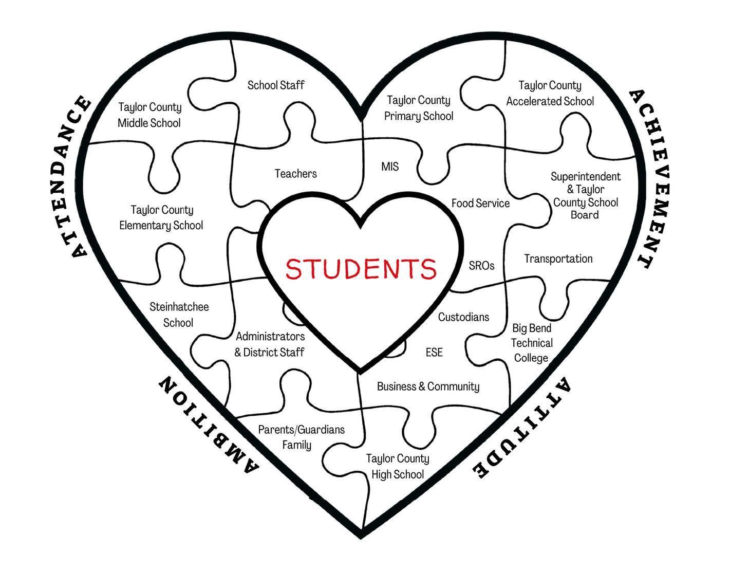 Student Heart
