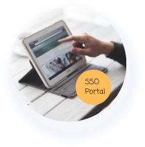 Single Sign On Portal