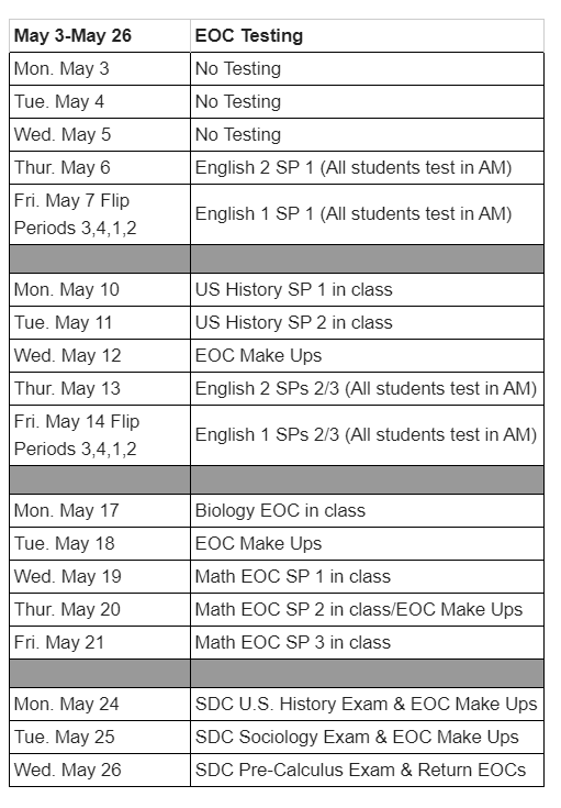EOC testing schedule for Spring 2021