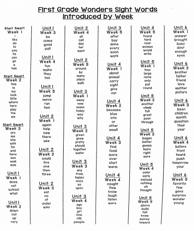 1st Grade Sight Words (All Units)