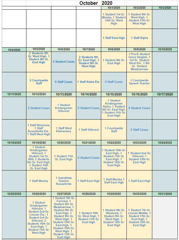October 2020 COVID-19 Data Calendar