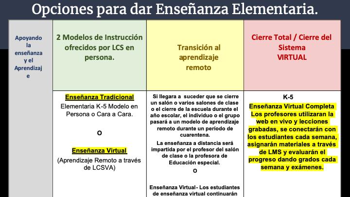 Spanish Slide 15