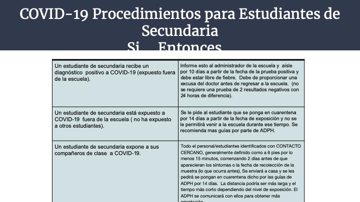 Spanish Slide 25