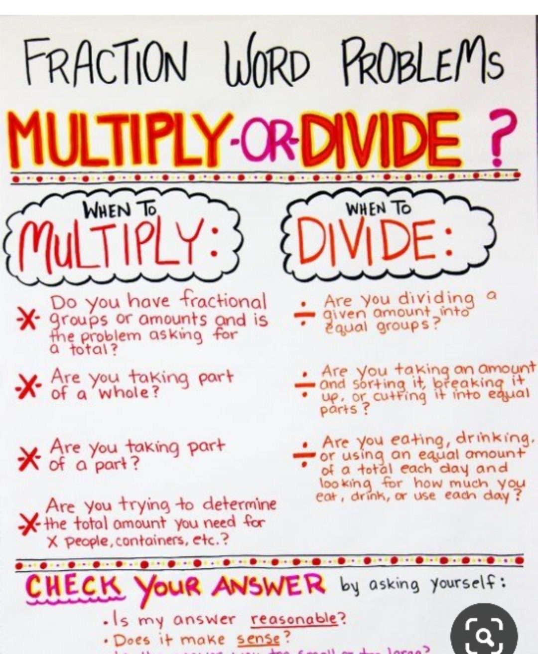 Do you need to multiply or divide?