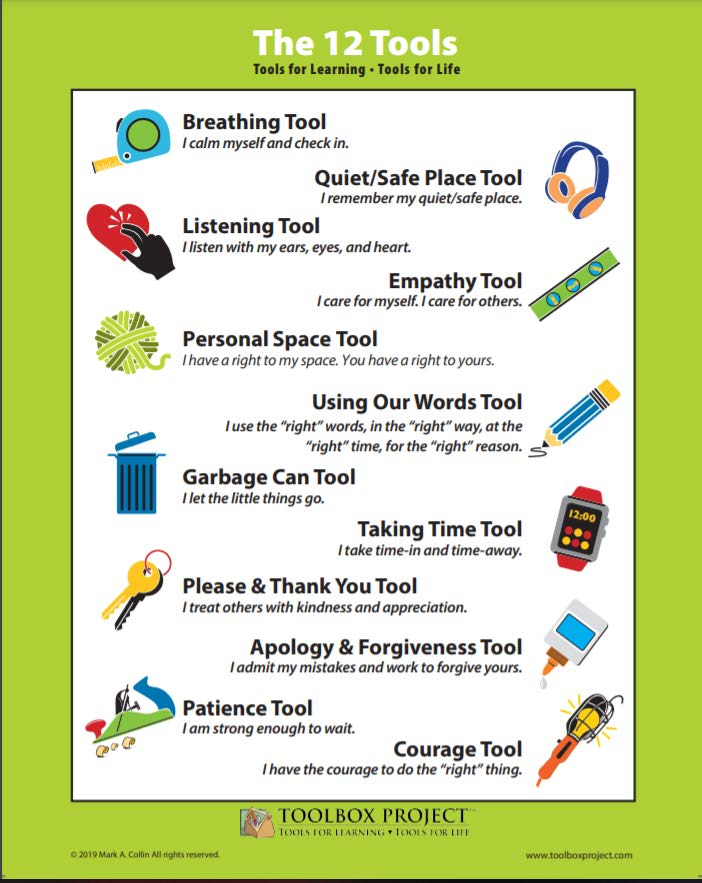 infographic for Toolbox Curriculum tools