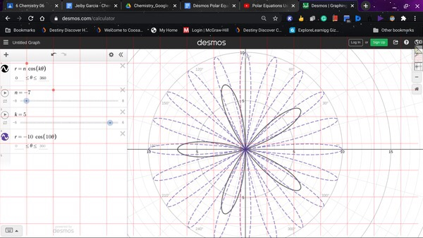 Polar Equation Desmos Project