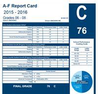 2015-2016 Report Card