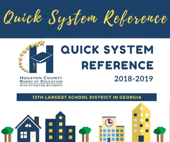 HR Quick Reference System