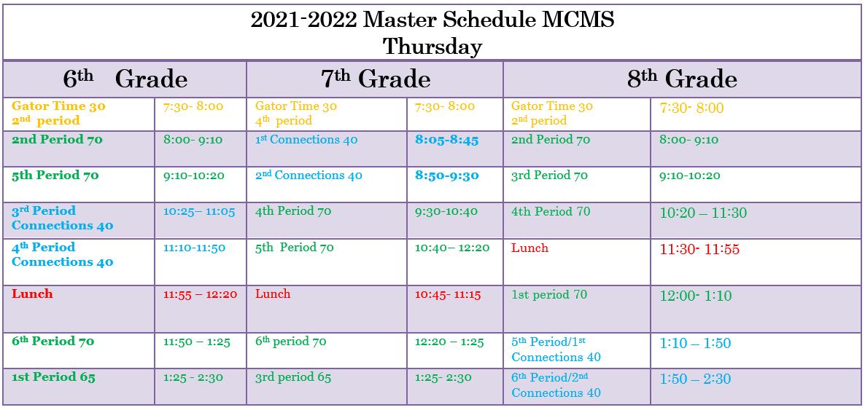 Thur. schedule