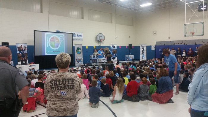 MyPlate lesson on healthy eating.