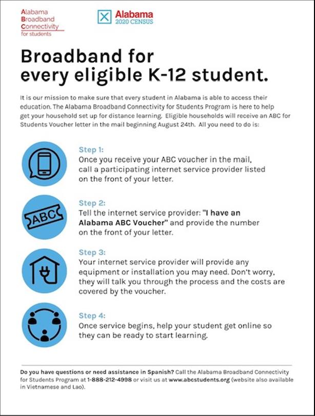 Broadband Connectivity