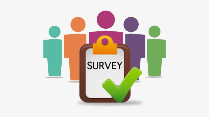 Pickens County Schools Survey