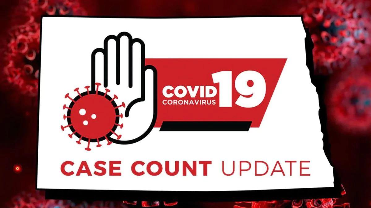 COVID Case County